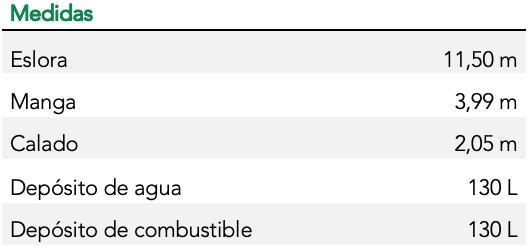 Veleros en Sitges 2021 11